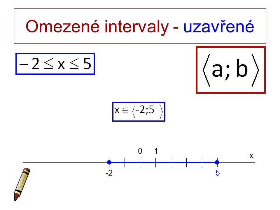 Omezené intervaly - uzavřené x 0 -25 1