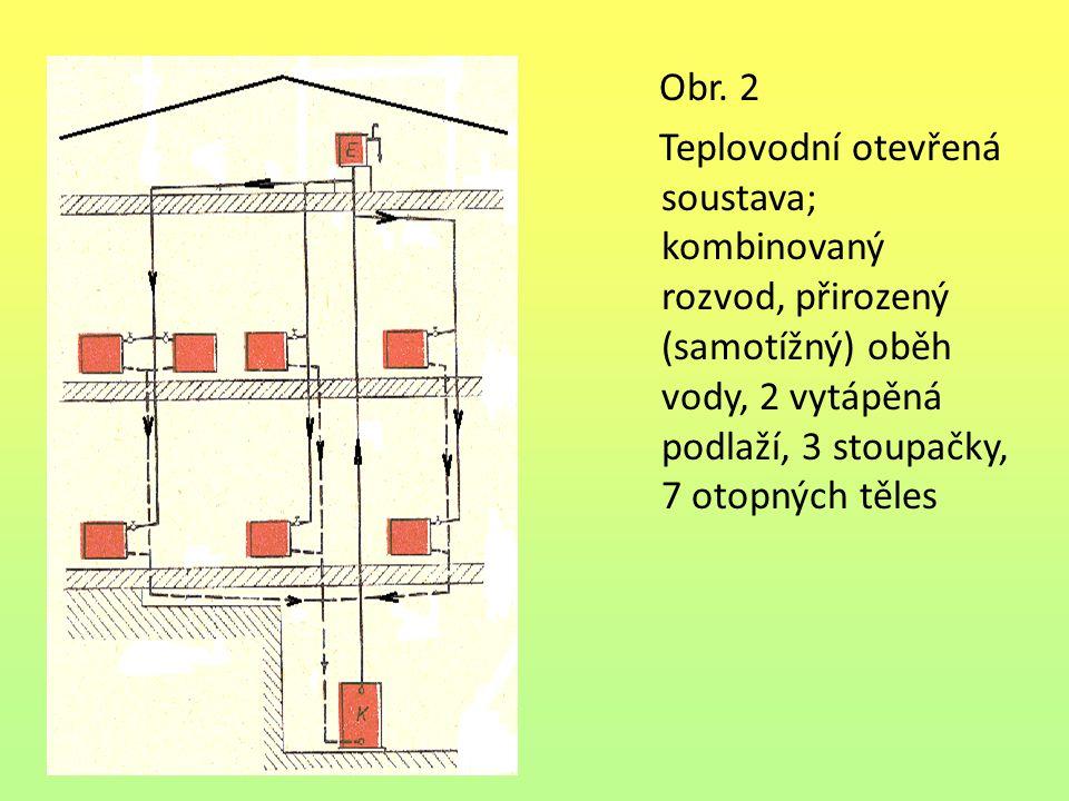 Obr. 2 Teplovodní otevřená soustava; kombinovaný rozvod, přirozený (samotížný) oběh vody, 2 vytápěná podlaží, 3 stoupačky, 7 otopných těles