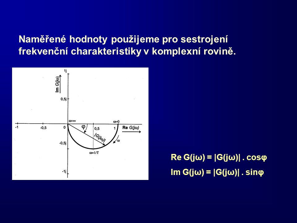 Naměřené hodnoty použijeme pro sestrojení frekvenční charakteristiky v komplexní rovině. Re G(jω) = |G(jω)|. cosφ Im G(jω) = |G(jω)|. sinφ