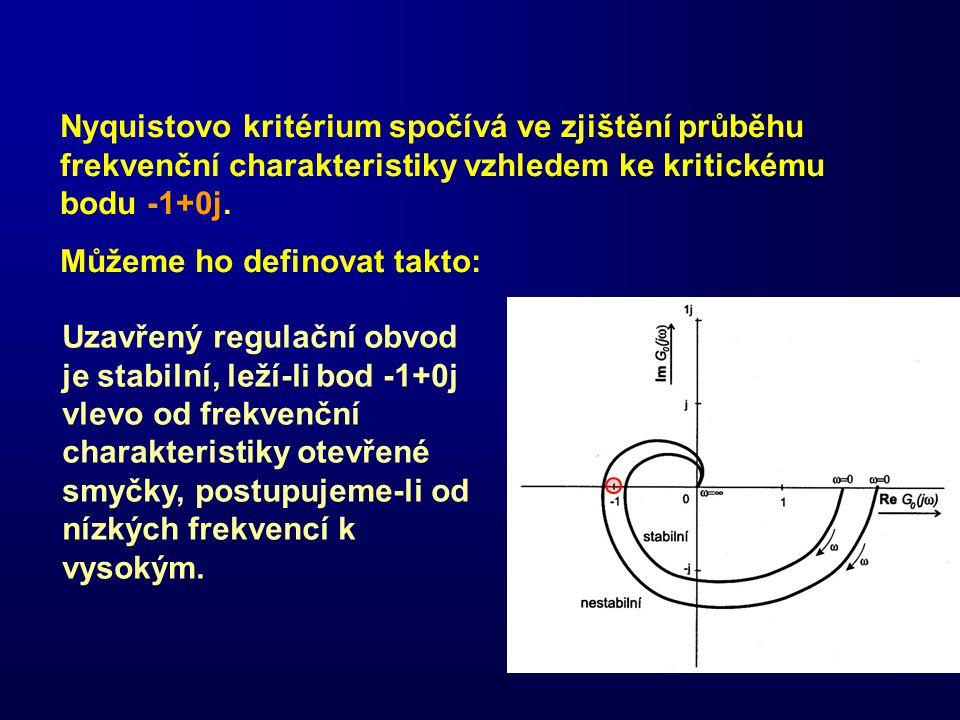 Nyquistovo kritérium spočívá ve zjištění průběhu frekvenční charakteristiky vzhledem ke kritickému bodu -1+0j. Můžeme ho definovat takto: Uzavřený reg