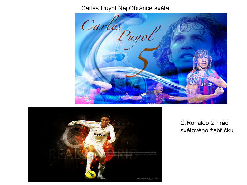 Carles Puyol Nej.Obránce světa C.Ronaldo 2 hráč světového žebříčku