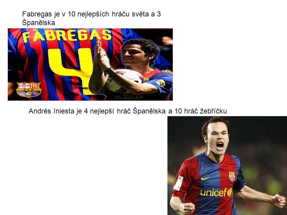 Fabregas je v 10 nejlepších hráču světa a 3 Španělska Andrés Iniesta je 4 nejlepší hráč Španělska a 10 hráč žebříčku