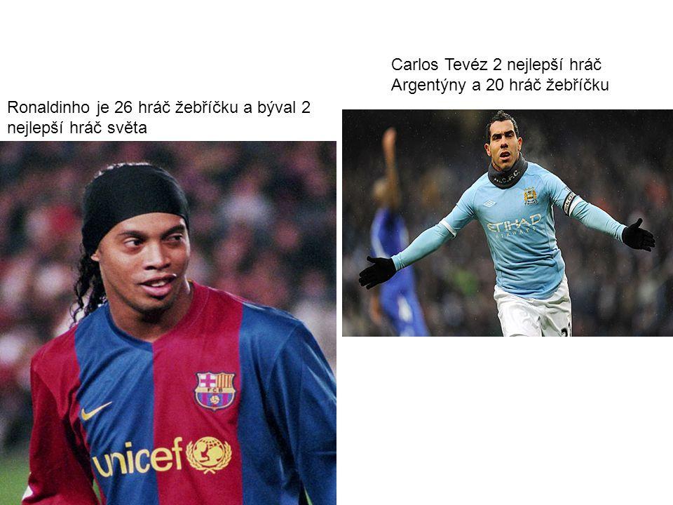 Ronaldinho je 26 hráč žebříčku a býval 2 nejlepší hráč světa Carlos Tevéz 2 nejlepší hráč Argentýny a 20 hráč žebříčku