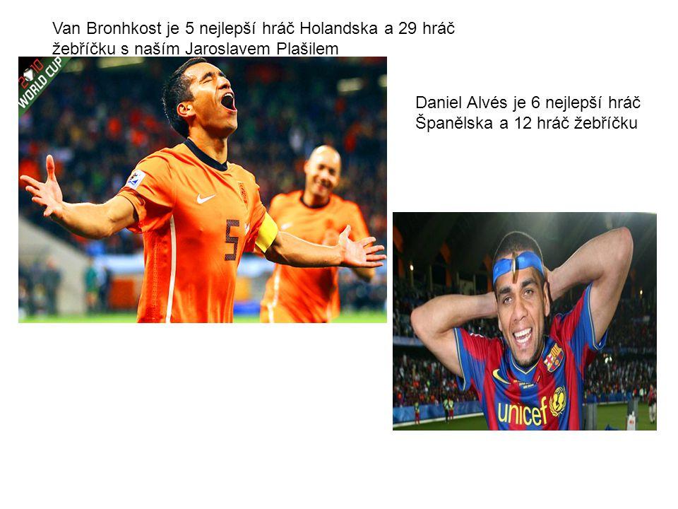 Van Bronhkost je 5 nejlepší hráč Holandska a 29 hráč žebříčku s naším Jaroslavem Plašilem Daniel Alvés je 6 nejlepší hráč Španělska a 12 hráč žebříčku