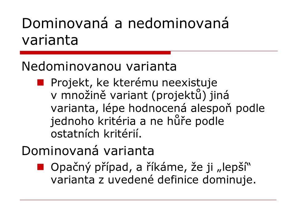 Dominovaná a nedominovaná varianta Nedominovanou varianta Projekt, ke kterému neexistuje v množině variant (projektů) jiná varianta, lépe hodnocená alespoň podle jednoho kritéria a ne hůře podle ostatních kritérií.