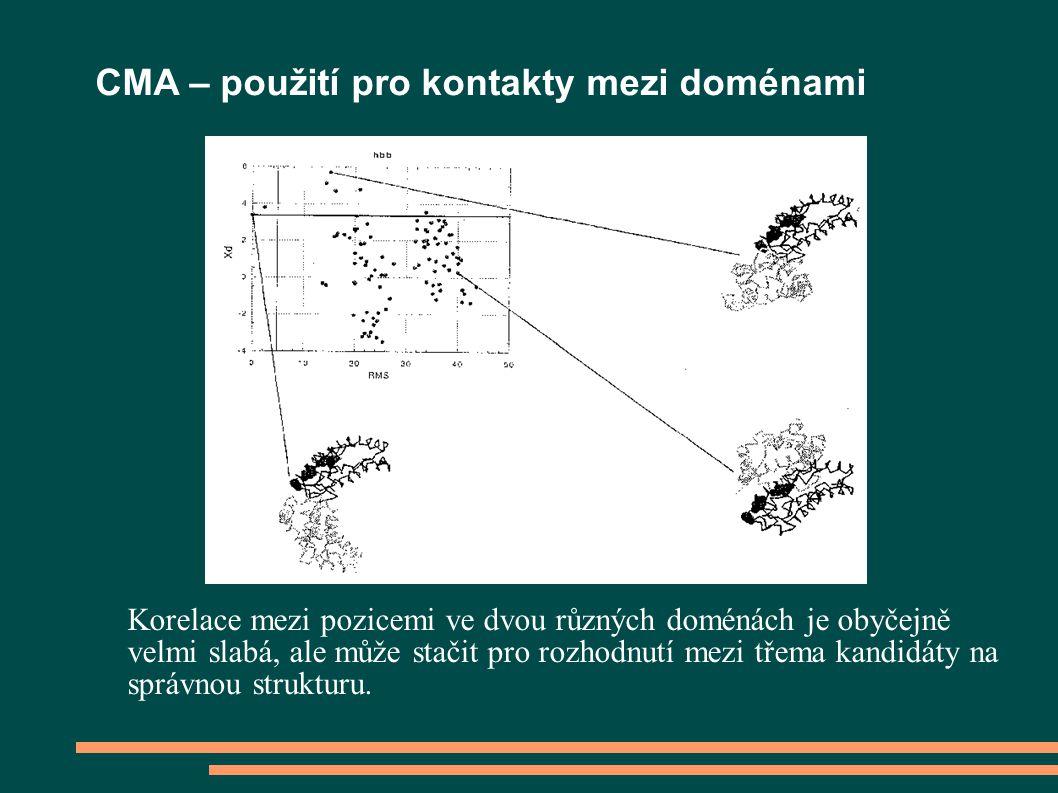 CMA – použití pro kontakty mezi doménami Korelace mezi pozicemi ve dvou různých doménách je obyčejně velmi slabá, ale může stačit pro rozhodnutí mezi třema kandidáty na správnou strukturu.