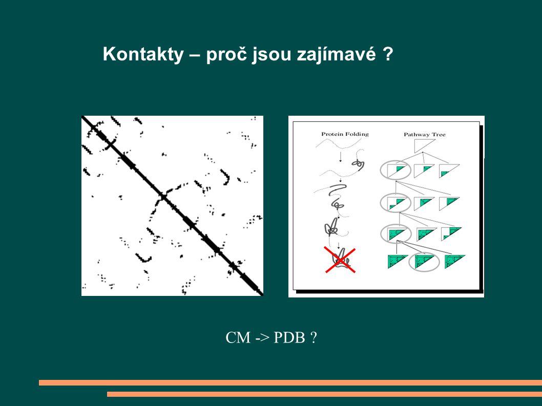 CMA – komplikace, či alternativní vysvětlení Korelace mezi dvěma pozicemi v proteinu může být i sprostředkována třetím hráčem , například ligandem či jinou chemickou strukturou, na kterou se obě vážou.