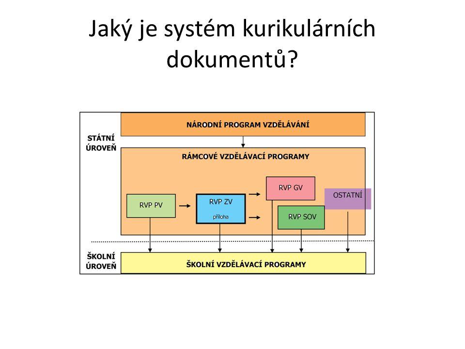 Jaký je systém kurikulárních dokumentů?