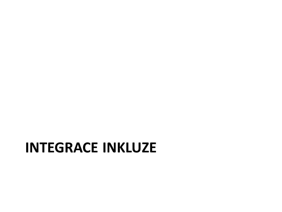 INTEGRACE INKLUZE