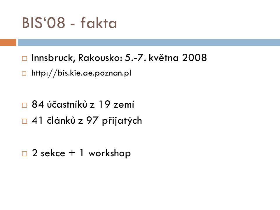 BIS'08 - fakta  Innsbruck, Rakousko: 5.-7.