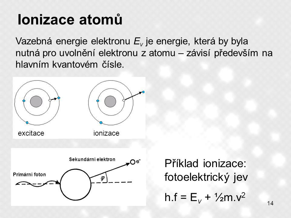 14 Ionizace atomů Příklad ionizace: fotoelektrický jev h.f = E v + ½m.v 2 Vazebná energie elektronu E v je energie, která by byla nutná pro uvolnění e