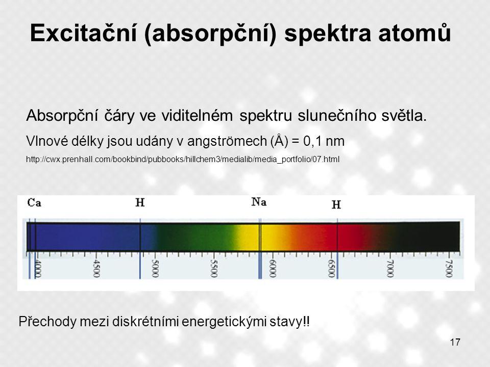 17 Excitační (absorpční) spektra atomů Absorpční čáry ve viditelném spektru slunečního světla. Vlnové délky jsou udány v angströmech (Å) = 0,1 nm http