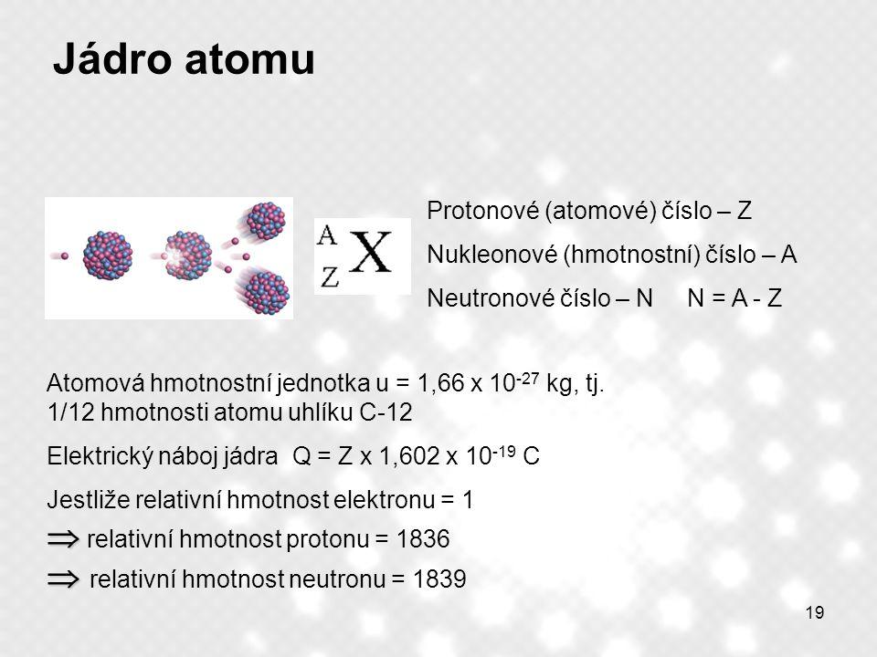 19 Jádro atomu Protonové (atomové) číslo – Z Nukleonové (hmotnostní) číslo – A Neutronové číslo – N N = A - Z Atomová hmotnostní jednotka u = 1,66 x 1