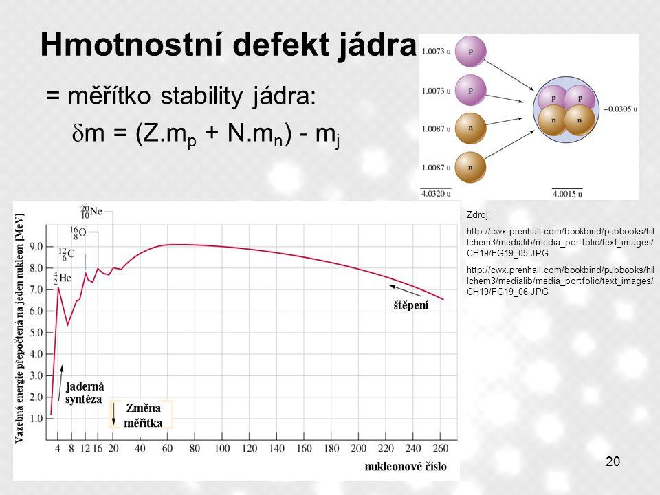20 Hmotnostní defekt jádra = měřítko stability jádra:  m = (Z.m p + N.m n ) - m j Zdroj: http://cwx.prenhall.com/bookbind/pubbooks/hil lchem3/mediali