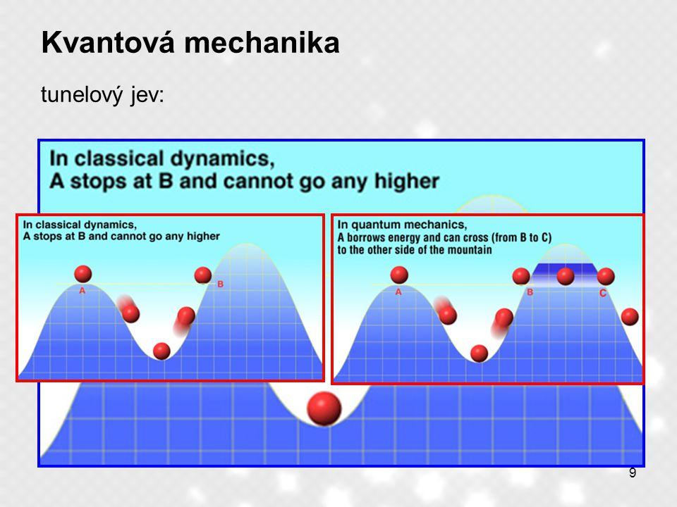 9 Kvantová mechanika tunelový jev: