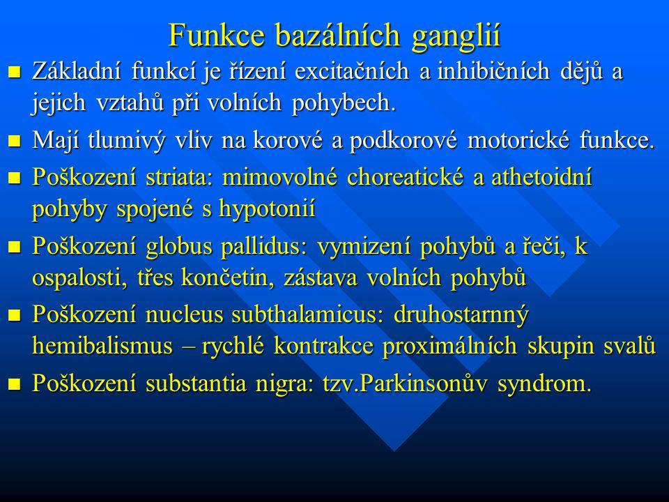 Funkce bazálních ganglií Základní funkcí je řízení excitačních a inhibičních dějů a jejich vztahů při volních pohybech. Základní funkcí je řízení exci