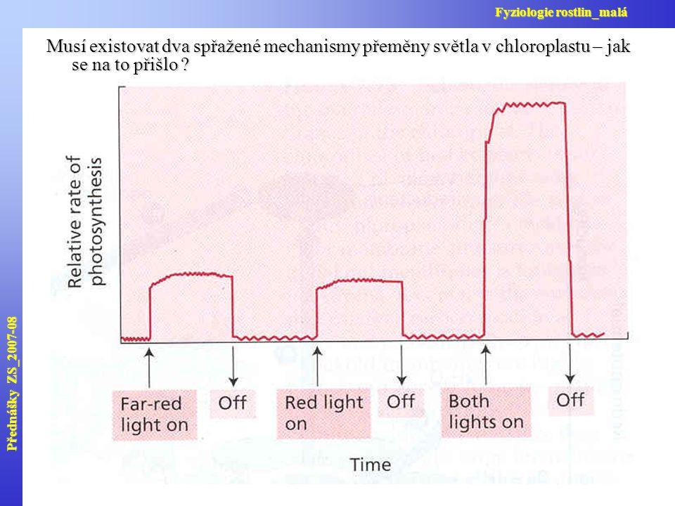 Přednášky ZS_2007-08 Fyziologie rostlin_malá Musí existovat dva spřažené mechanismy přeměny světla v chloroplastu – jak se na to přišlo ?