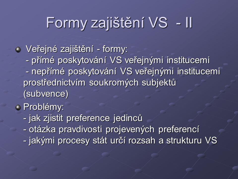 Formy zajištění VS - II Veřejné zajištění - formy: - přímé poskytování VS veřejnými institucemi - nepřímé poskytování VS veřejnými institucemi prostře