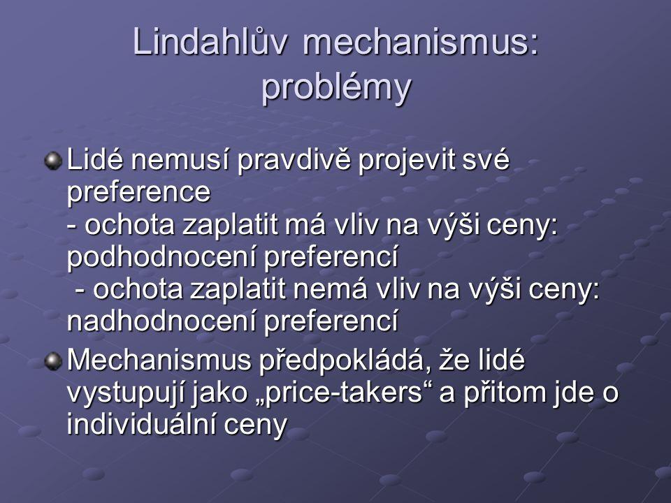 Lindahlův mechanismus: problémy Lidé nemusí pravdivě projevit své preference - ochota zaplatit má vliv na výši ceny: podhodnocení preferencí - ochota
