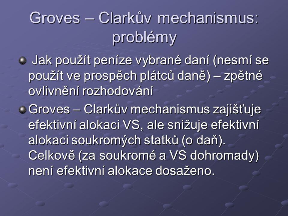 Groves – Clarkův mechanismus: problémy Jak použít peníze vybrané daní (nesmí se použít ve prospěch plátců daně) – zpětné ovlivnění rozhodování Jak pou