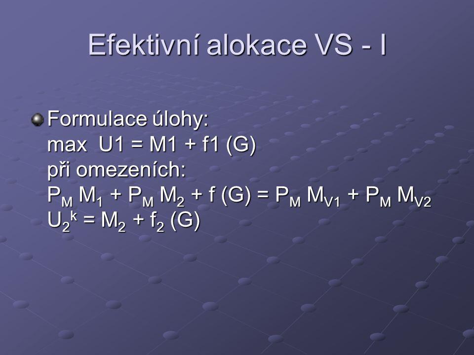 Efektivní alokace VS - I Formulace úlohy: max U1 = M1 + f1 (G) při omezeních: P M M 1 + P M M 2 + f (G) = P M M V1 + P M M V2 U 2 k = M 2 + f 2 (G)