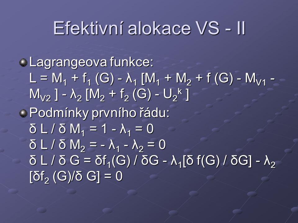 Efektivní alokace VS - II Lagrangeova funkce: L = M 1 + f 1 (G) - λ 1 [M 1 + M 2 + f (G) - M V1 - M V2 ] - λ 2 [M 2 + f 2 (G) - U 2 k ] Podmínky první