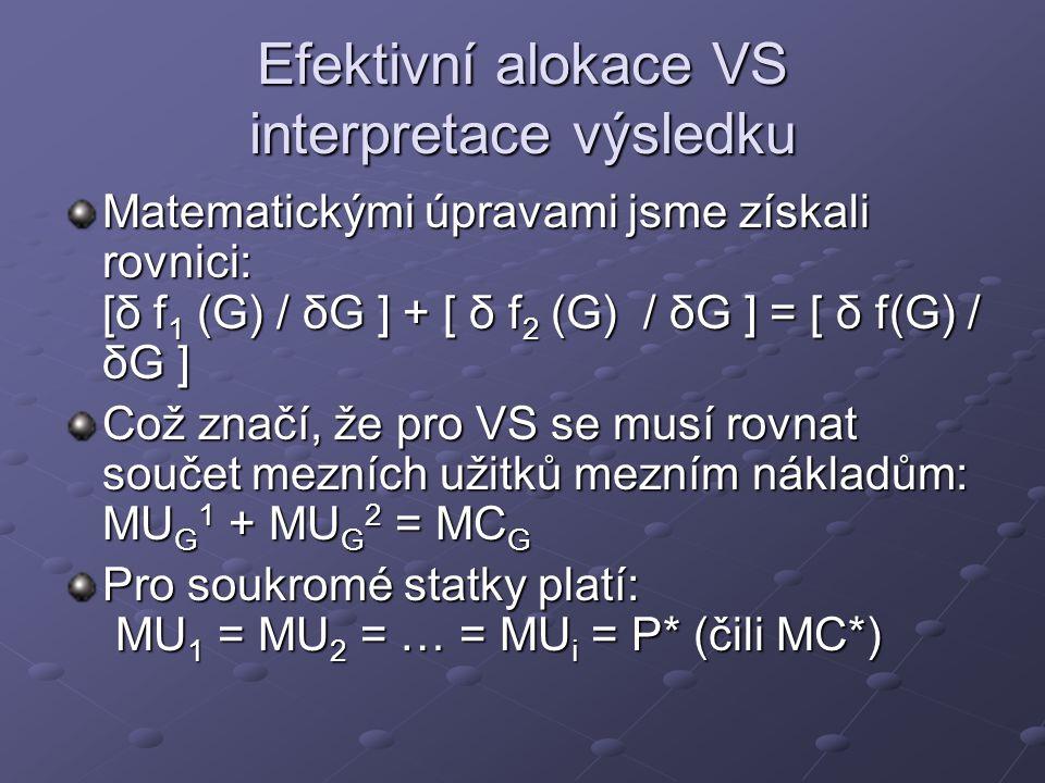 Efektivní alokace VS interpretace výsledku Matematickými úpravami jsme získali rovnici: [δ f 1 (G) / δG ] + [ δ f 2 (G) / δG ] = [ δ f(G) / δG ] Což z
