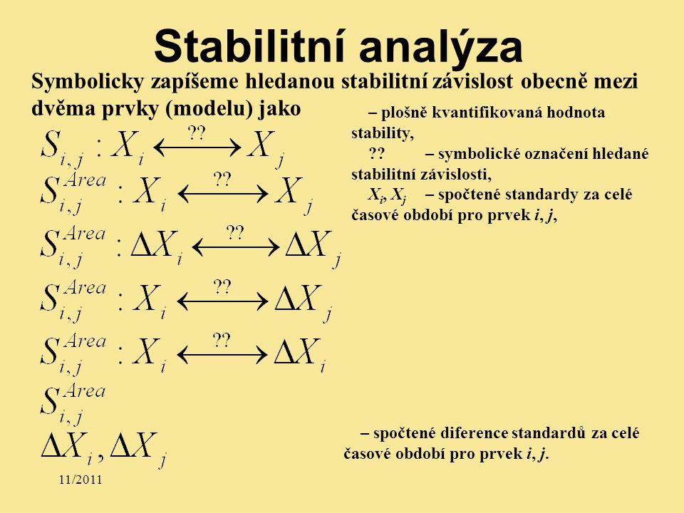11/2011 Symbolicky zapíšeme hledanou stabilitní závislost obecně mezi dvěma prvky (modelu) jako – plošně kvantifikovaná hodnota stability, – symbolické označení hledané stabilitní závislosti, X i, X j – spočtené standardy za celé časové období pro prvek i, j, – spočtené diference standardů za celé časové období pro prvek i, j.