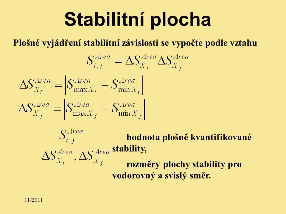 11/2011 Plošné vyjádření stabilitní závislosti se vypočte podle vztahu – hodnota plošně kvantifikované stability, – rozměry plochy stability pro vodorovný a svislý směr.