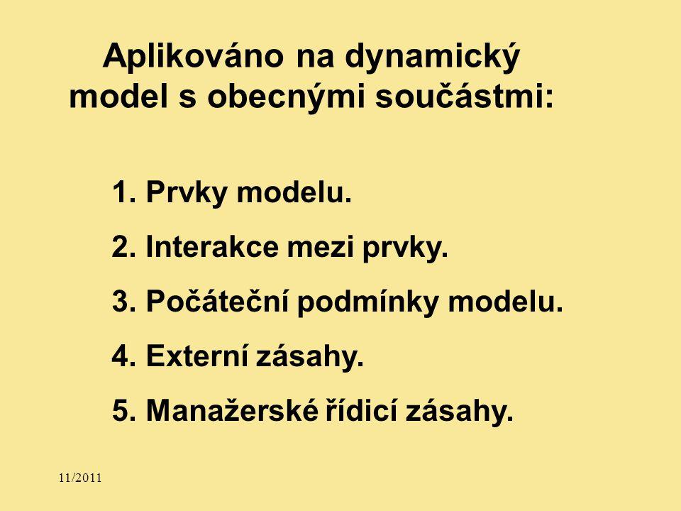 11/2011 1.Citlivostní analýza 2.Příčinková analýza 3.Stabilitní analýza 4.Inovační analýza (potenciál) 5.Potenciály prvků Druhy analýzy modelu