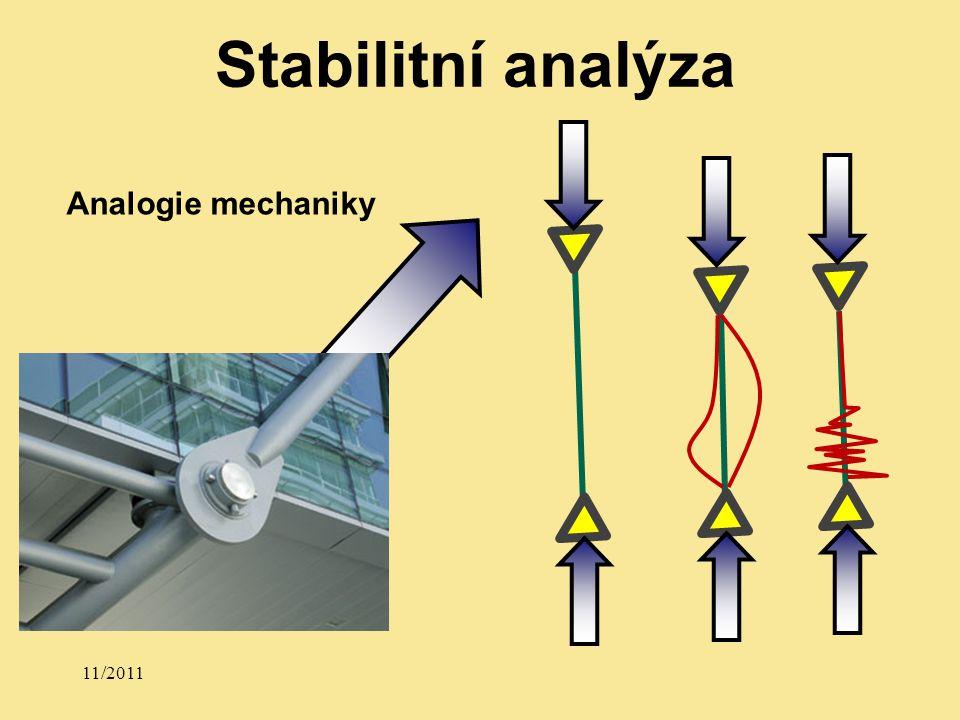 11/2011 Stabilitní analýza Analogie mechaniky