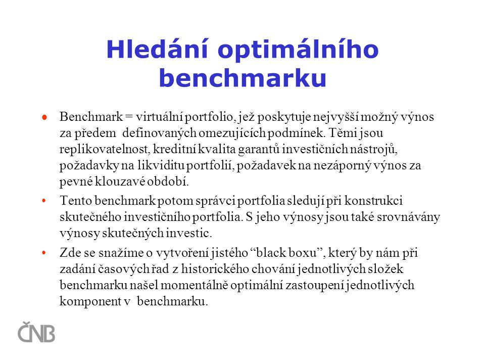 Hledání optimálního benchmarku  Benchmark = virtuální portfolio, jež poskytuje nejvyšší možný výnos za předem definovaných omezujících podmínek.