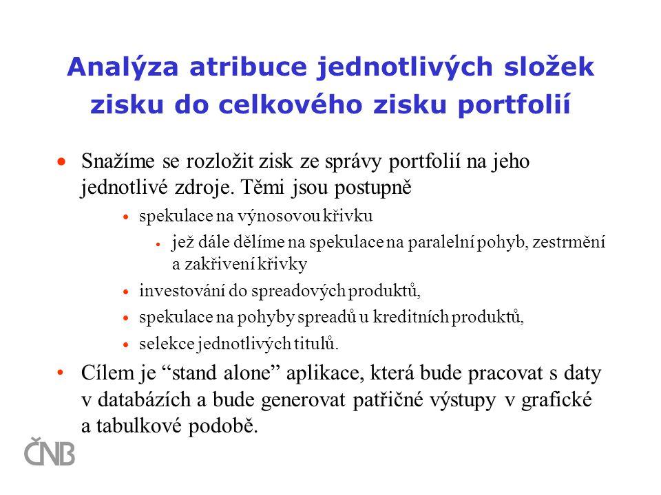 Analýza atribuce jednotlivých složek zisku do celkového zisku portfolií  Snažíme se rozložit zisk ze správy portfolií na jeho jednotlivé zdroje.