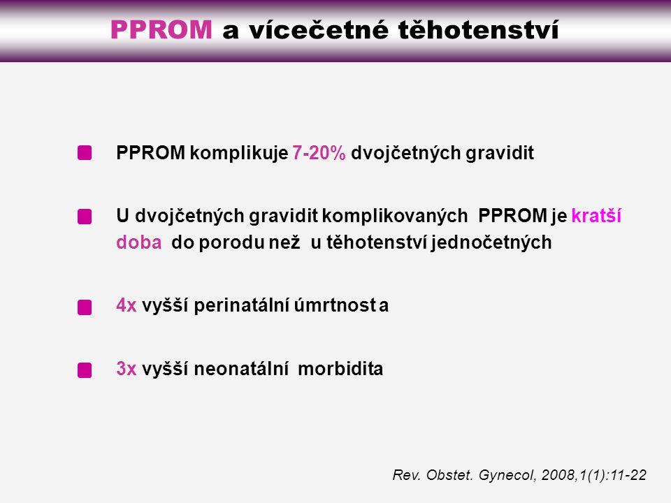 PPROM komplikuje 7-20% dvojčetných gravidit U dvojčetných gravidit komplikovaných PPROM je kratší doba do porodu než u těhotenství jednočetných 4x vyšší perinatální úmrtnost a 3x vyšší neonatální morbidita PPROM a vícečetné těhotenství Rev.