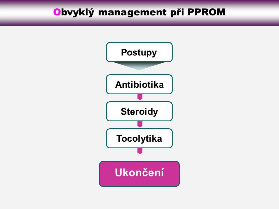 Obvyklý management při PPROM Antibiotika Steroidy Tocolytika Ukončení Postupy