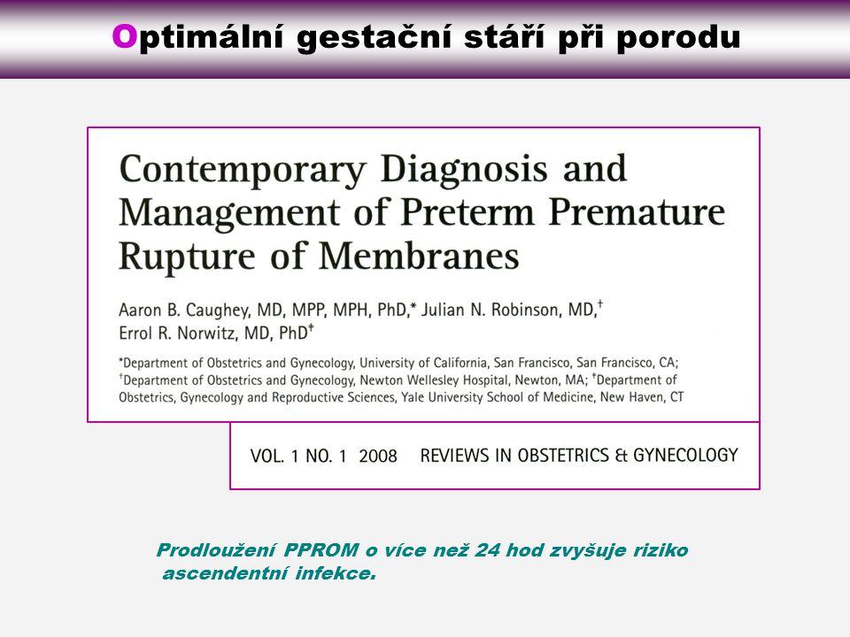 Prodloužení PPROM o více než 24 hod zvyšuje riziko ascendentní infekce.