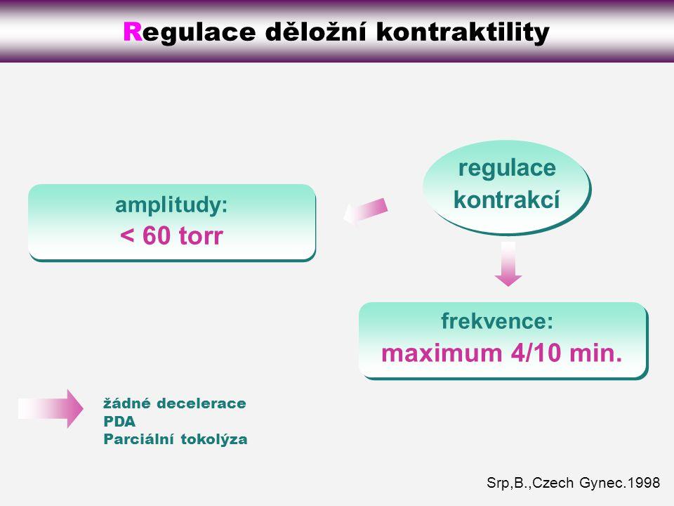 regulace kontrakcí amplitudy: < 60 torr frekvence: maximum 4/10 min.