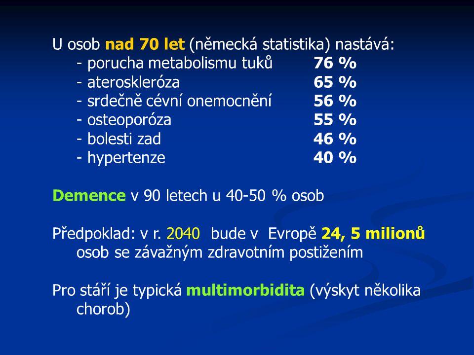 U osob nad 70 let (německá statistika) nastává: - porucha metabolismu tuků 76 % - ateroskleróza 65 % - srdečně cévní onemocnění 56 % - osteoporóza 55