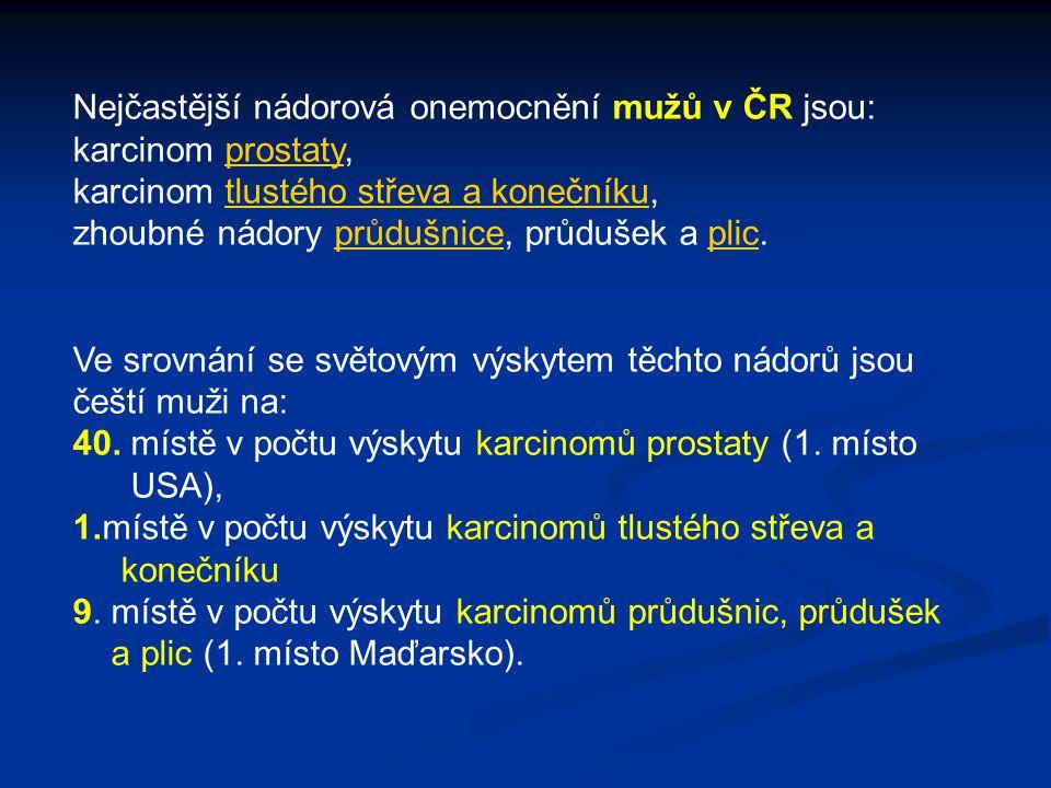 Nejčastější nádorová onemocnění mužů v ČR jsou: karcinom prostaty,prostaty karcinom tlustého střeva a konečníku,tlustého střeva a konečníku zhoubné ná