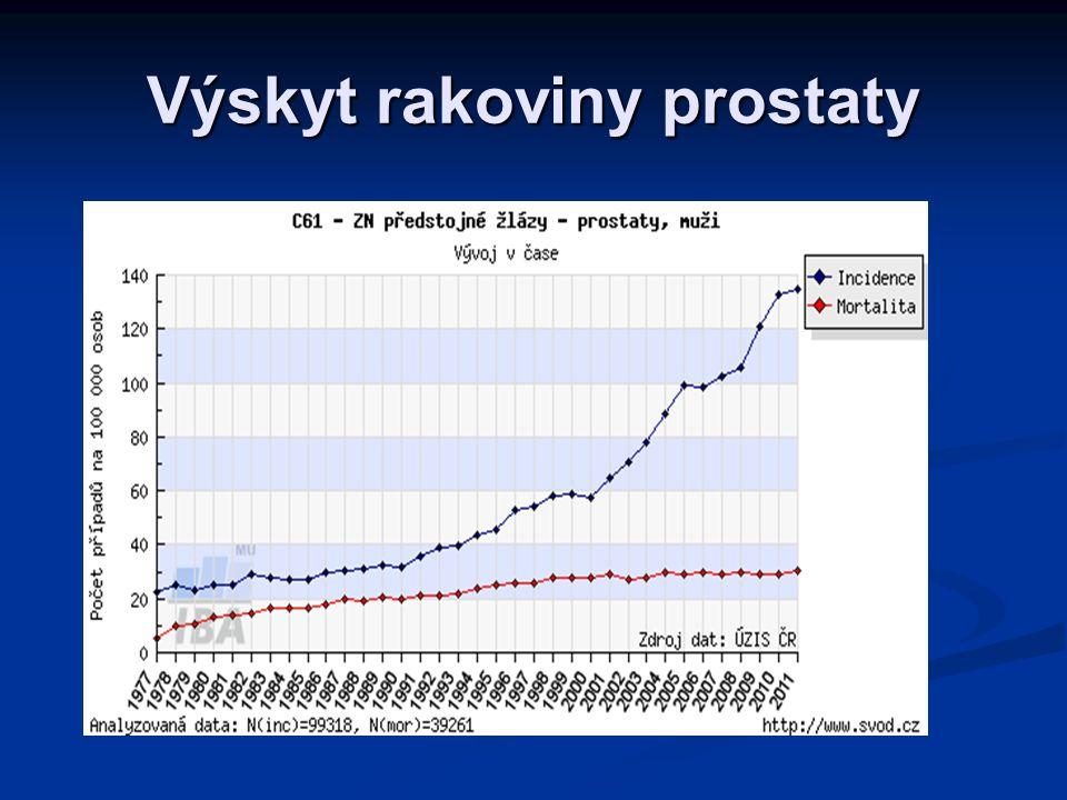 Výskyt rakoviny prostaty
