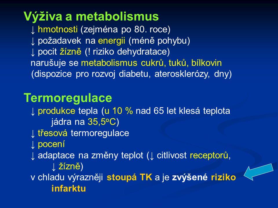 Výživa a metabolismus ↓ hmotnosti (zejména po 80. roce) ↓ požadavek na energii (méně pohybu) ↓ pocit žízně (! riziko dehydratace) narušuje se metaboli