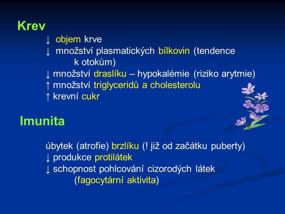 Krev ↓ objem krve ↓ množství plasmatických bílkovin (tendence k otokům) ↓ množství draslíku – hypokalémie (riziko arytmie) ↑ množství triglyceridů a c