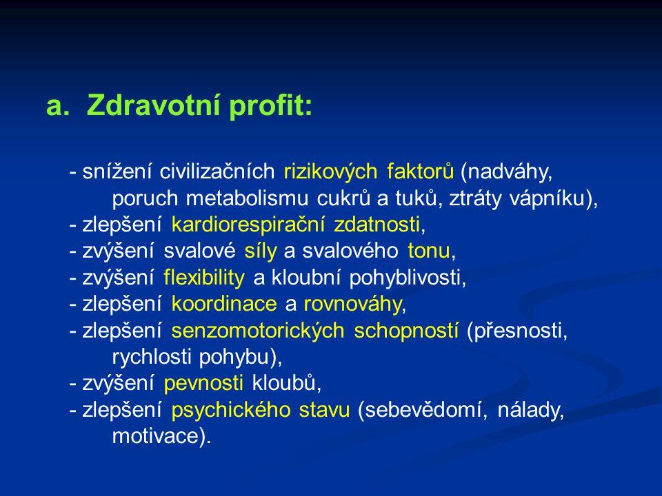 a. Zdravotní profit: - snížení civilizačních rizikových faktorů (nadváhy, poruch metabolismu cukrů a tuků, ztráty vápníku), - zlepšení kardiorespiračn
