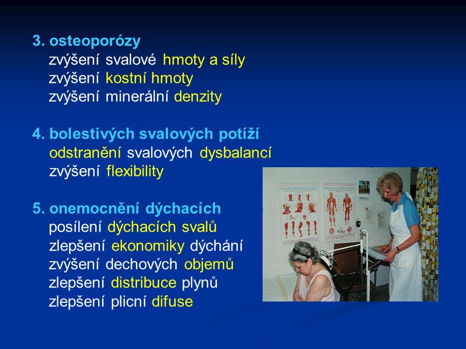 3. osteoporózy zvýšení svalové hmoty a síly zvýšení kostní hmoty zvýšení minerální denzity 4. bolestivých svalových potíží odstranění svalových dysbal