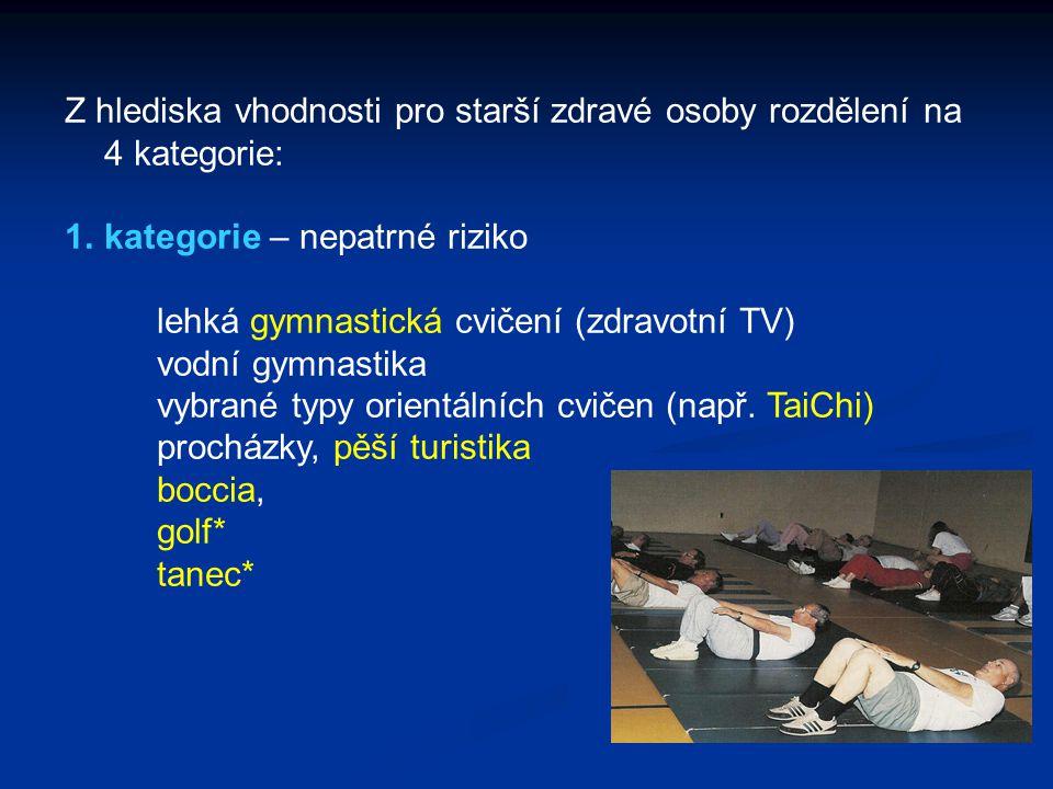 Z hlediska vhodnosti pro starší zdravé osoby rozdělení na 4 kategorie: 1.kategorie – nepatrné riziko lehká gymnastická cvičení (zdravotní TV) vodní gy