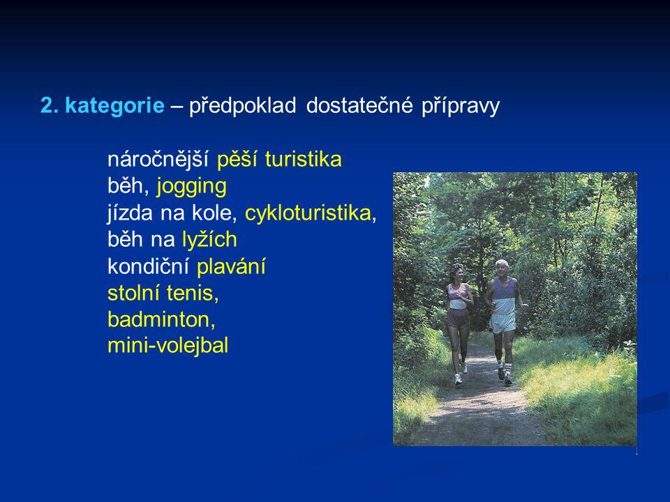 2. kategorie – předpoklad dostatečné přípravy náročnější pěší turistika běh, jogging jízda na kole, cykloturistika, běh na lyžích kondiční plavání sto