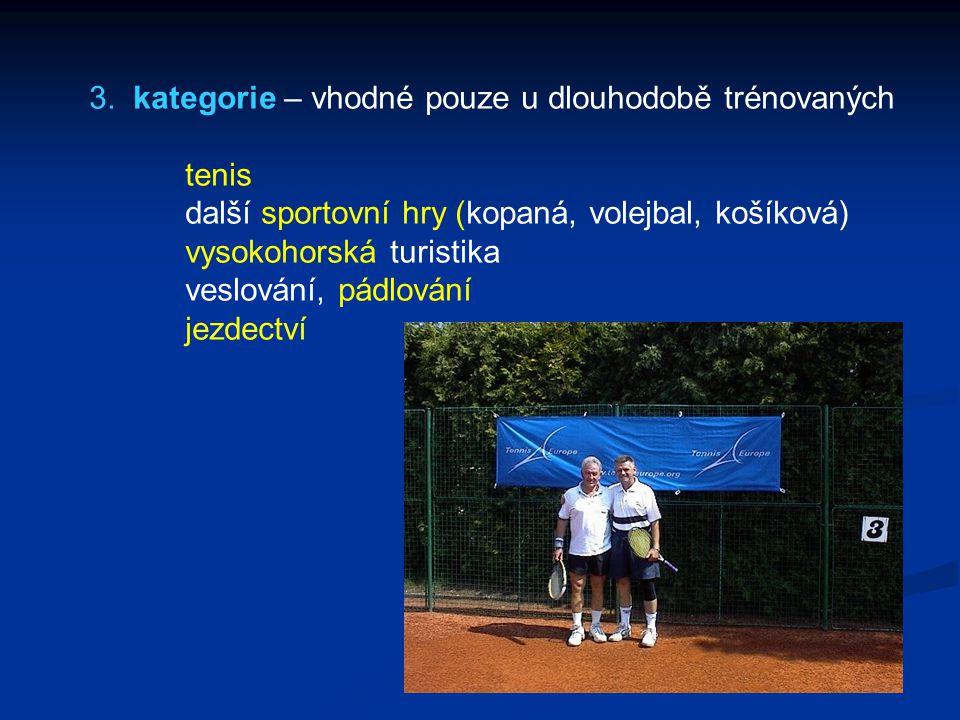 3. kategorie – vhodné pouze u dlouhodobě trénovaných tenis další sportovní hry (kopaná, volejbal, košíková) vysokohorská turistika veslování, pádlován