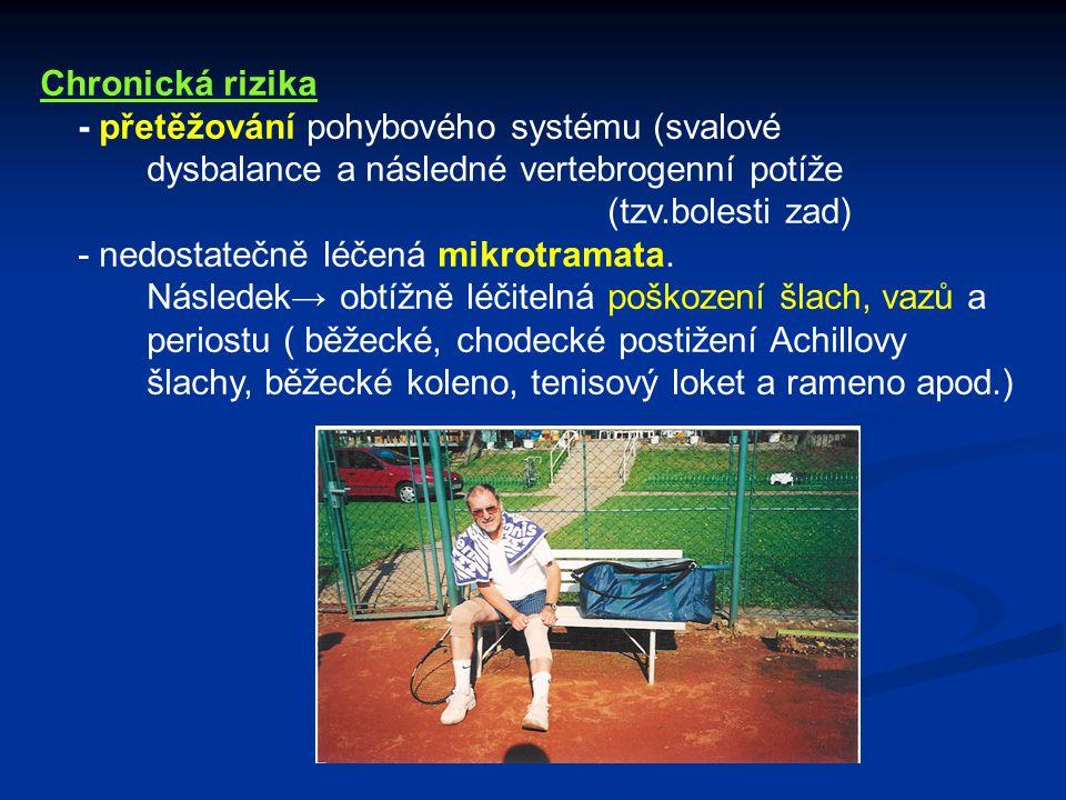 Chronická rizika - přetěžování pohybového systému (svalové dysbalance a následné vertebrogenní potíže (tzv.bolesti zad) - nedostatečně léčená mikrotra