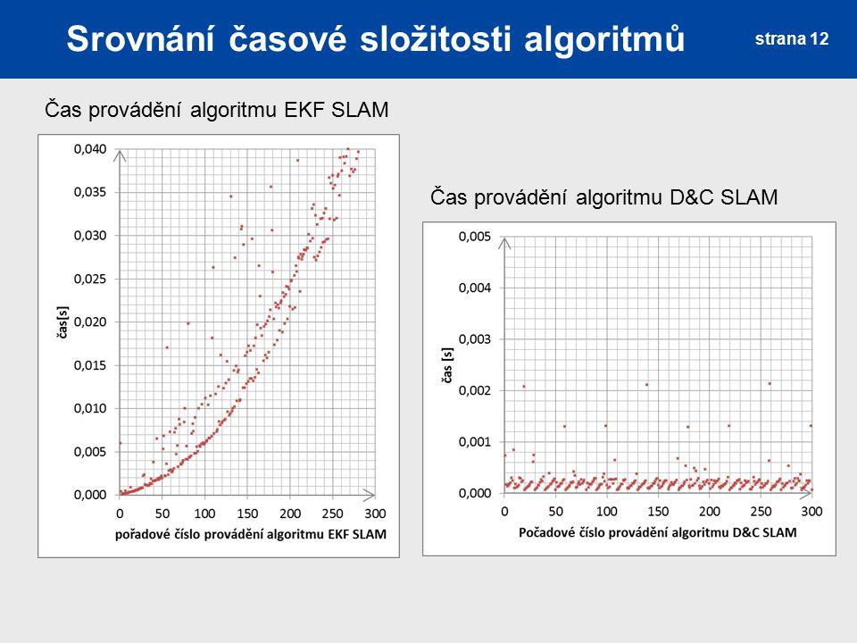 Srovnání časové složitosti algoritmů strana 12 Čas provádění algoritmu EKF SLAM Čas provádění algoritmu D&C SLAM