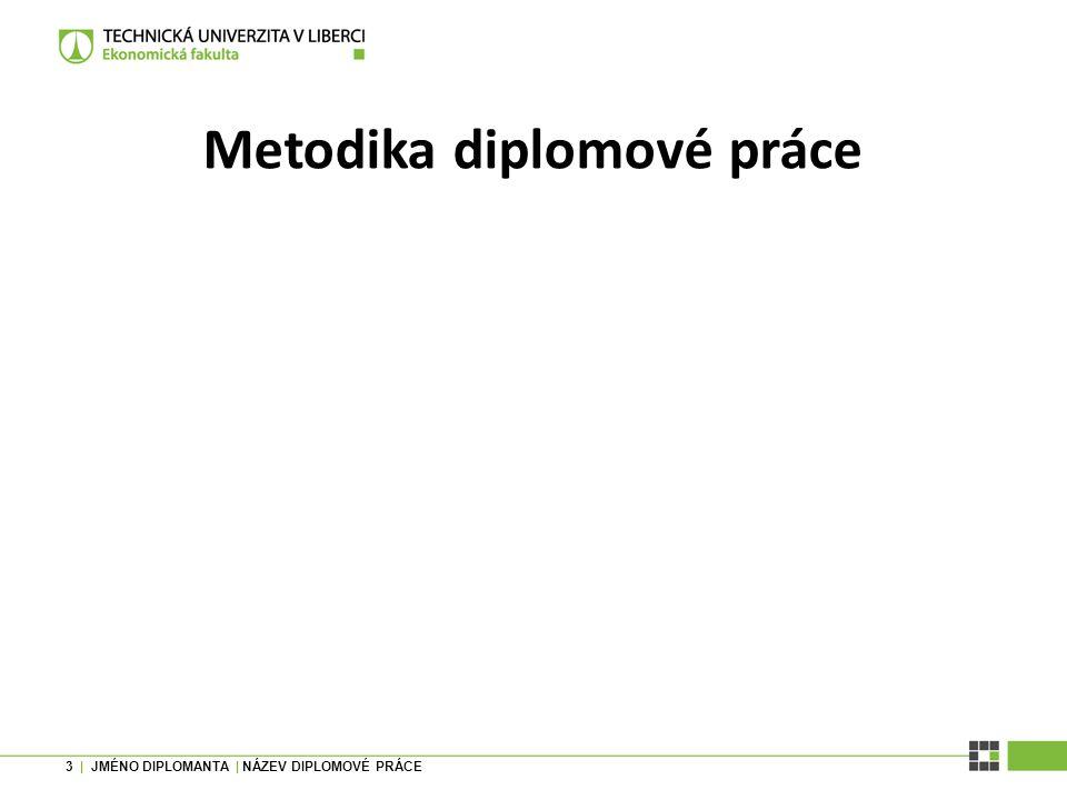 Metodika diplomové práce 3 | JMÉNO DIPLOMANTA | NÁZEV DIPLOMOVÉ PRÁCE